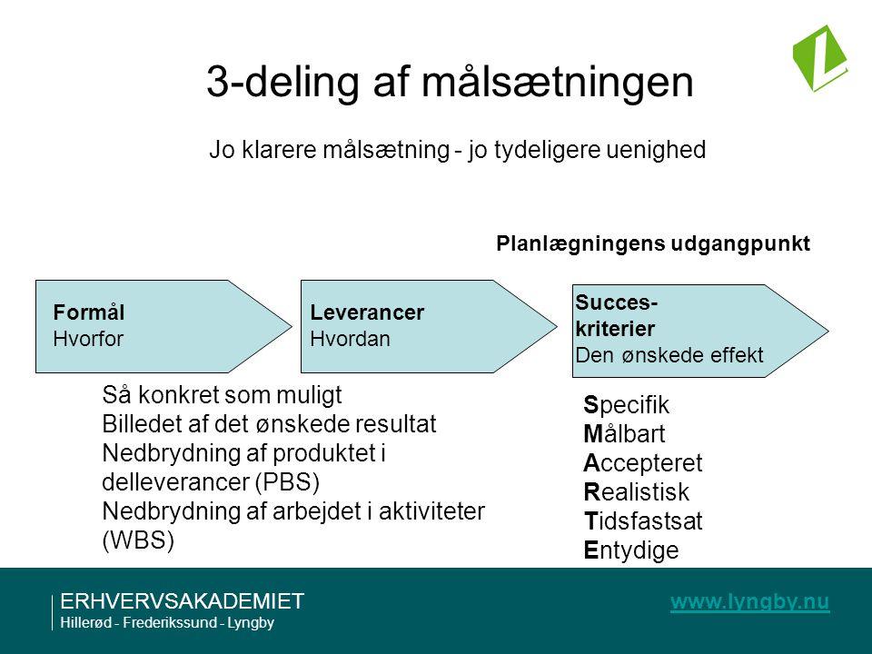 3-deling af målsætningen Jo klarere målsætning - jo tydeligere uenighed