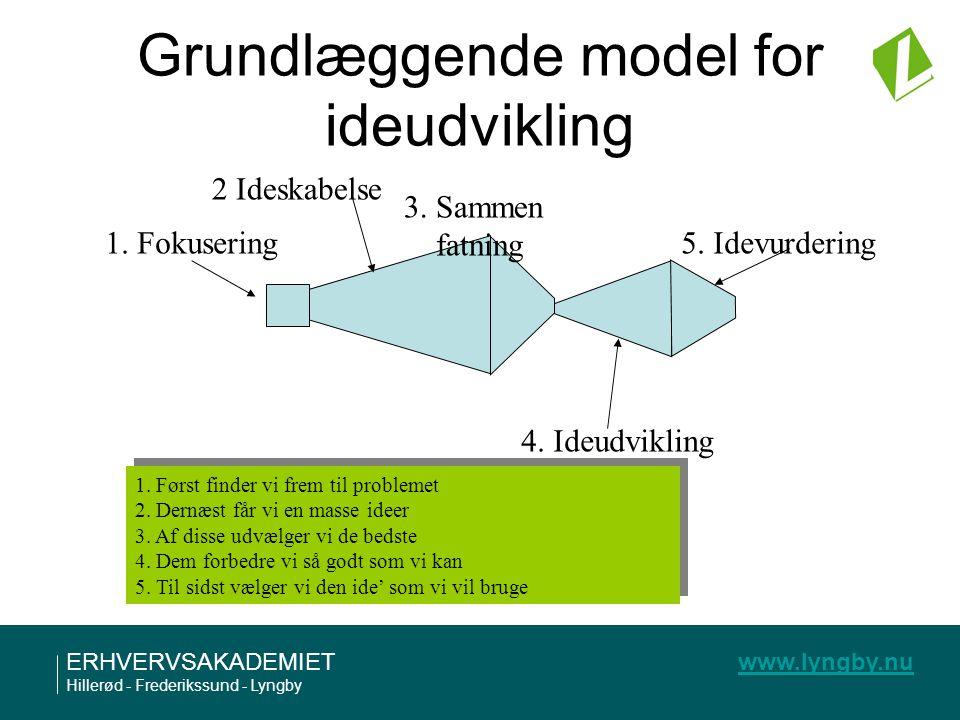 Grundlæggende model for ideudvikling