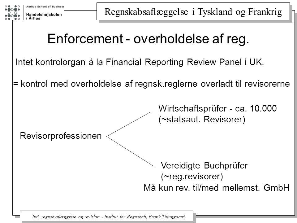 Enforcement - overholdelse af reg.