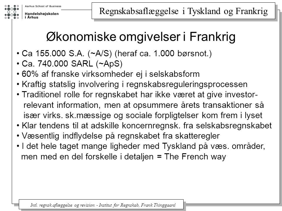 Økonomiske omgivelser i Frankrig