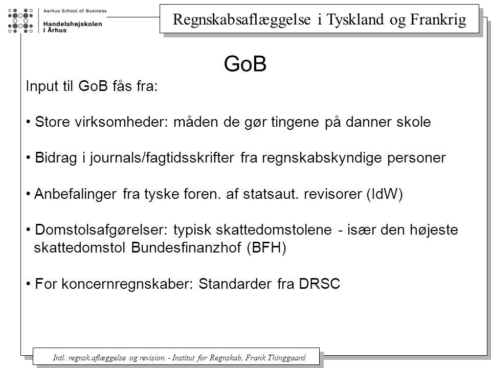 GoB Input til GoB fås fra: