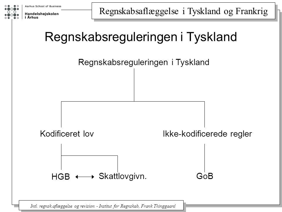 Regnskabsreguleringen i Tyskland