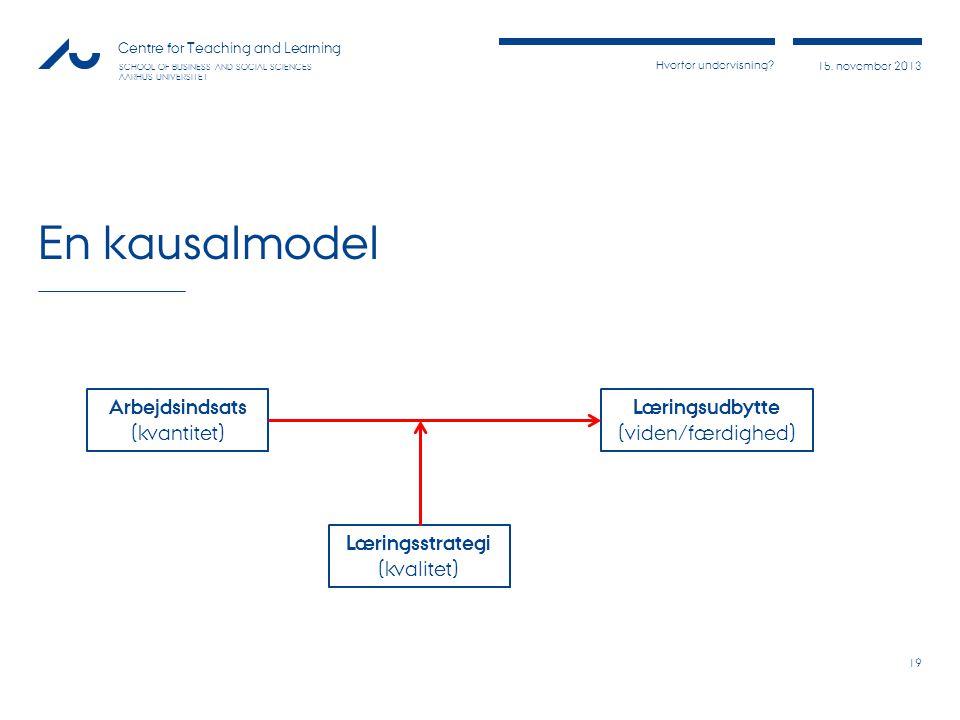 En kausalmodel Arbejdsindsats (kvantitet) Læringsudbytte
