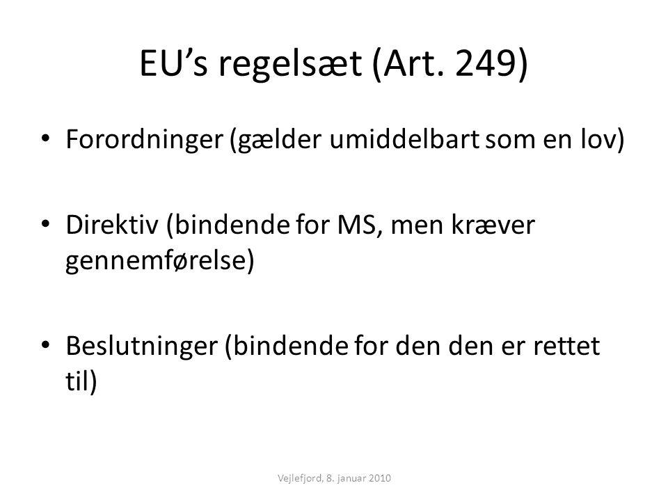 EU's regelsæt (Art. 249) Forordninger (gælder umiddelbart som en lov)
