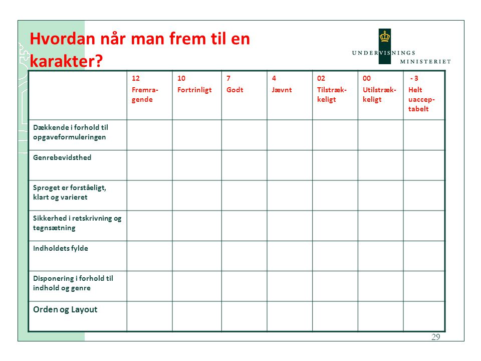 Bliv opdateret - inden af årets prøver i dansk - ppt video online download