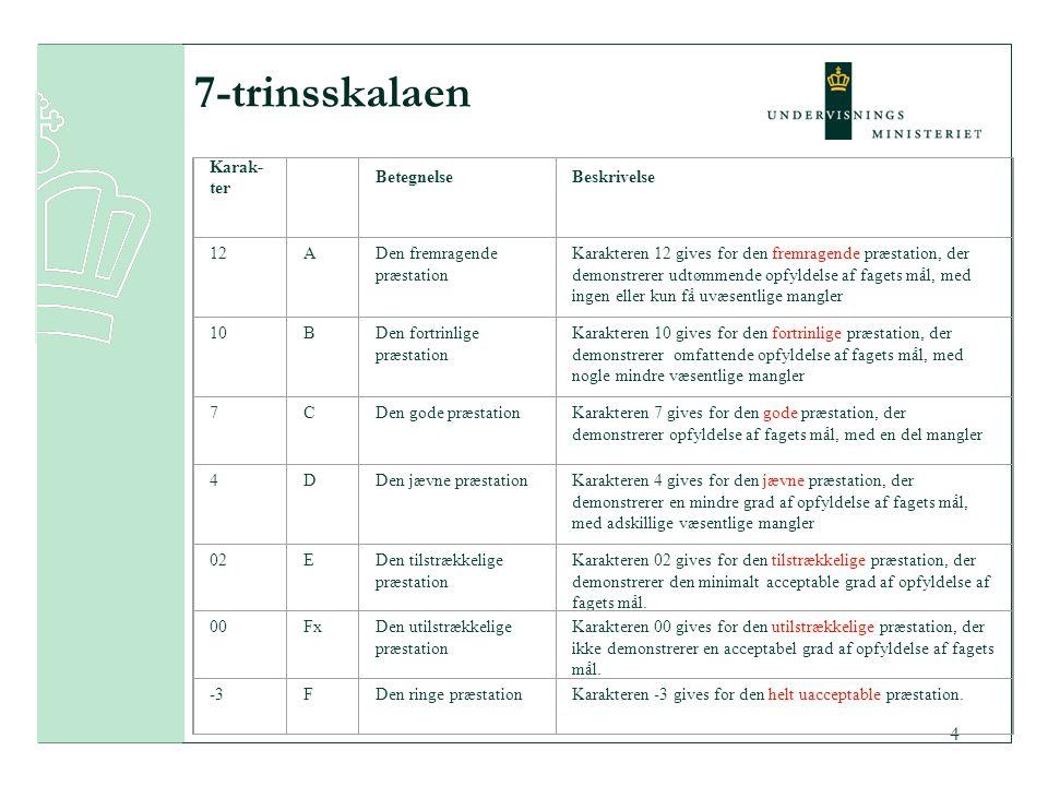 7-trinsskalaen Karak-ter Betegnelse Beskrivelse 12 A
