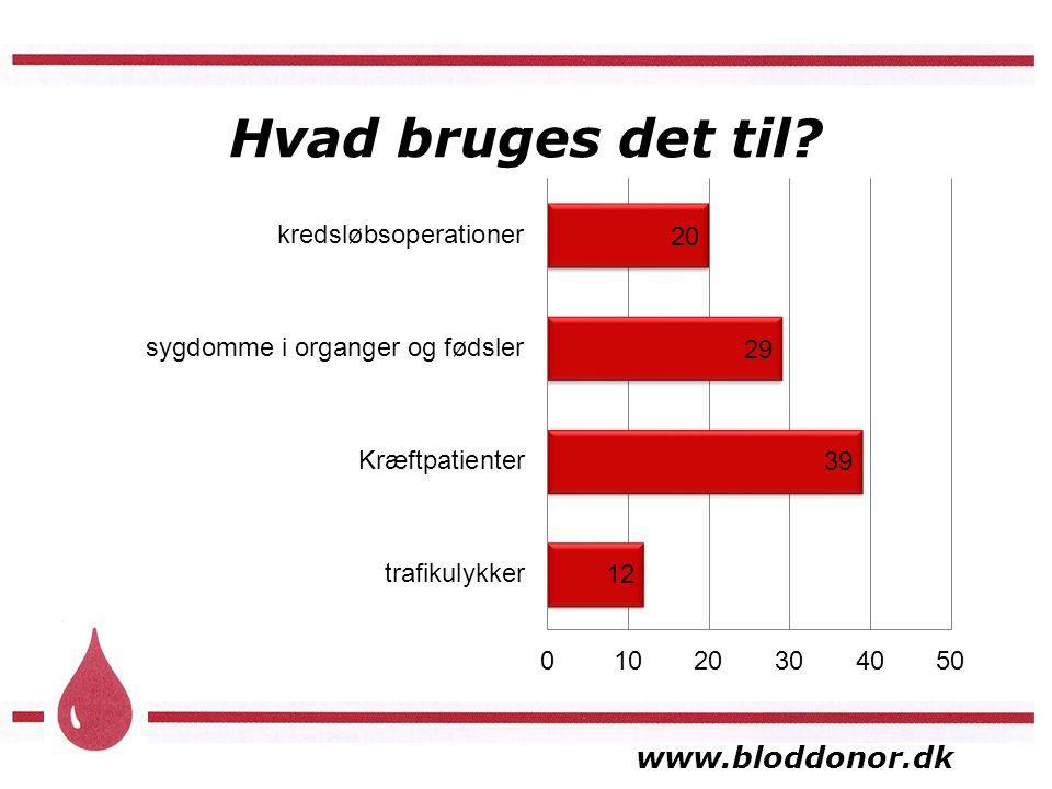 rhesus negativ blodtype
