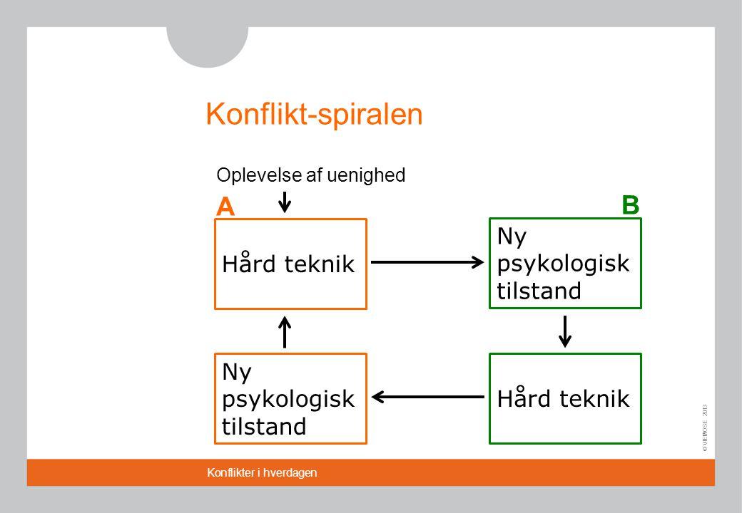 Konflikt-spiralen A B Ny psykologisk tilstand Hård teknik