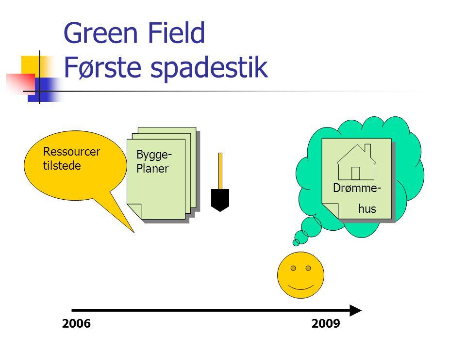 Green Field Første spadestik