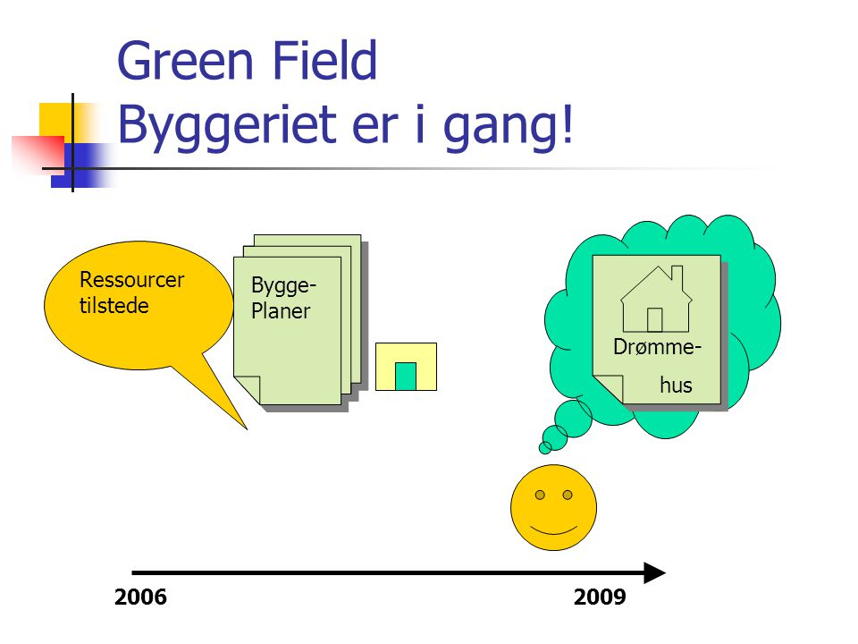 Green Field Byggeriet er i gang!