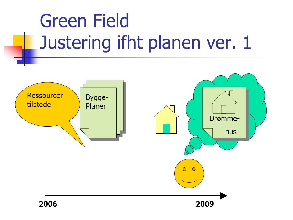 Green Field Justering ifht planen ver. 1