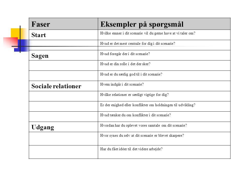 Eksempler på spørgsmål