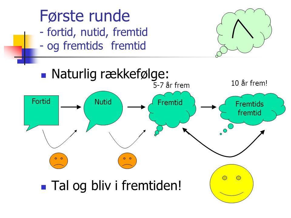 Første runde - fortid, nutid, fremtid - og fremtids fremtid