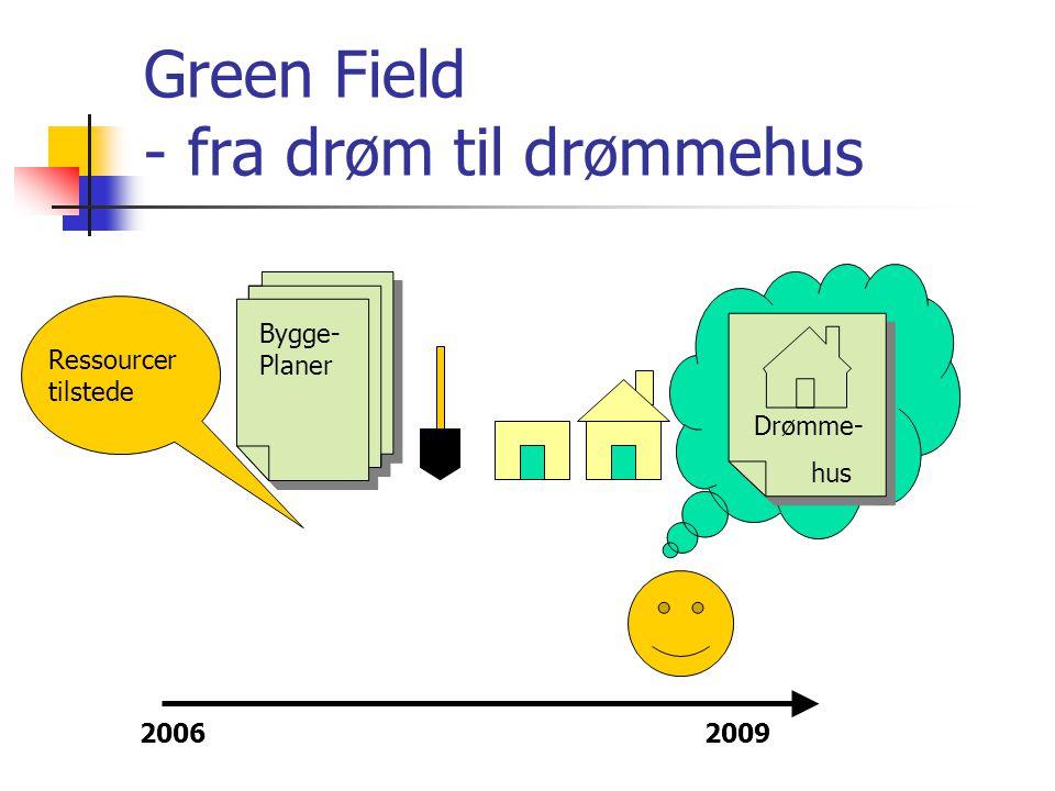 Green Field - fra drøm til drømmehus