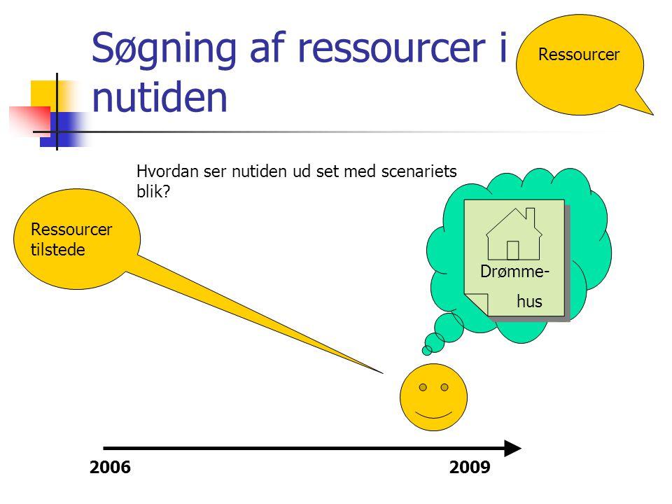 Søgning af ressourcer i nutiden