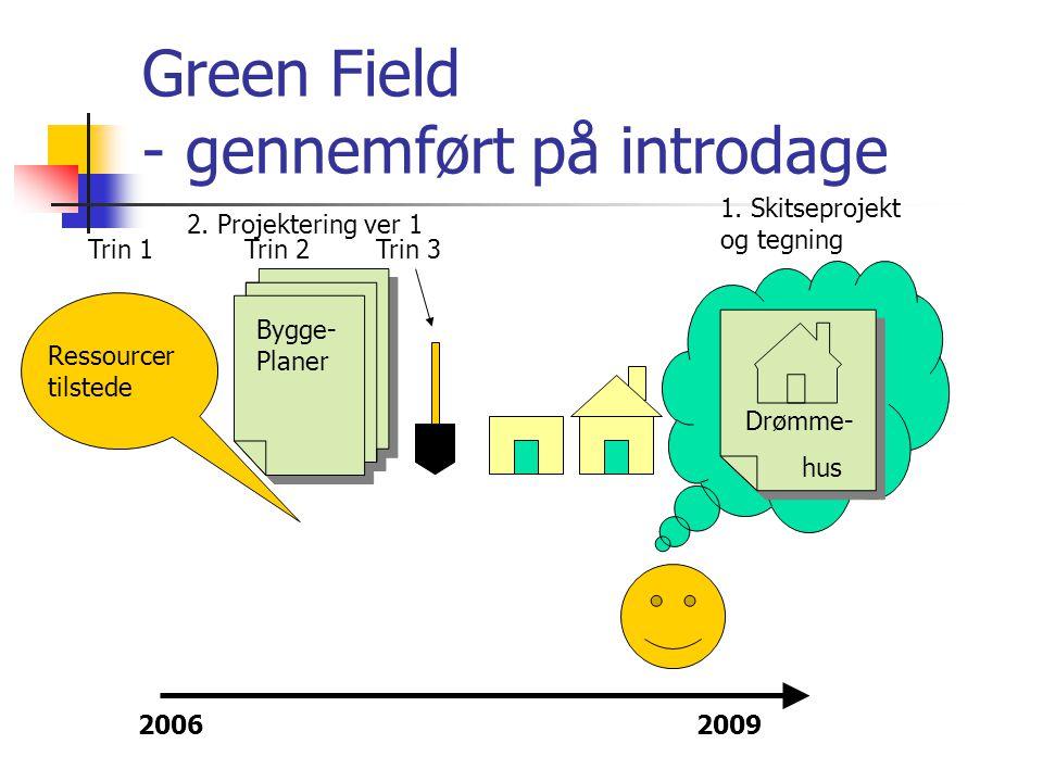 Green Field - gennemført på introdage