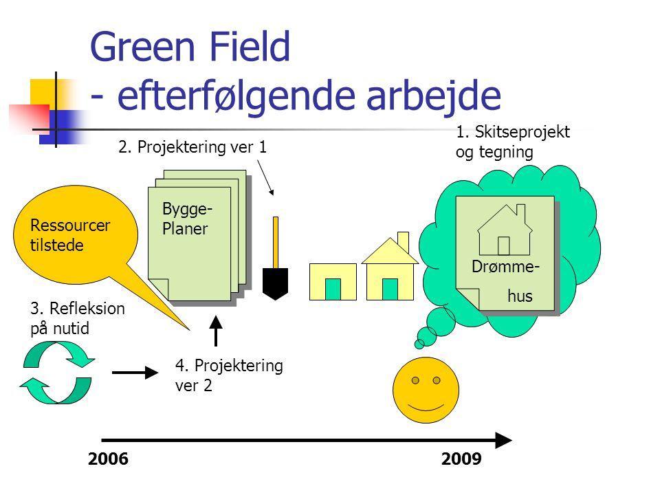 Green Field - efterfølgende arbejde
