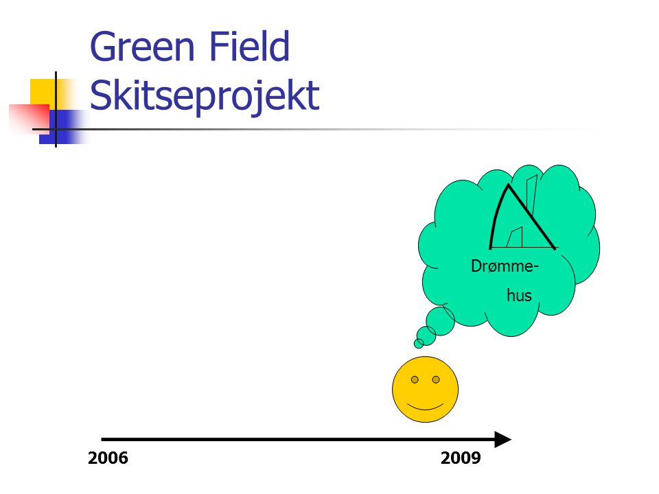 Green Field Skitseprojekt