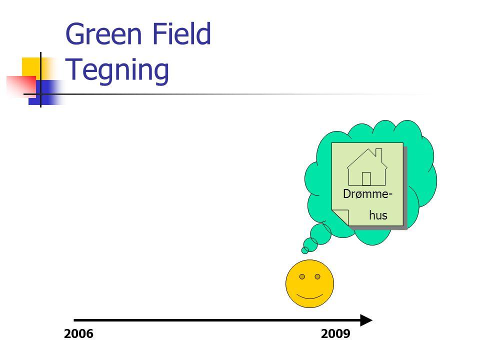 Green Field Tegning Drømme- hus 2006 2009