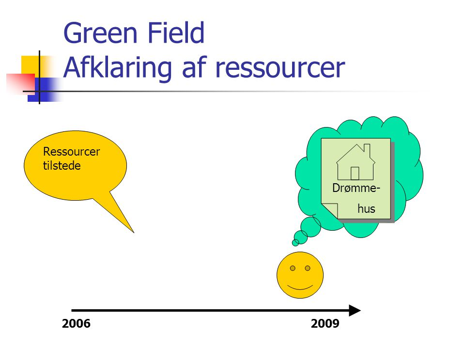 Green Field Afklaring af ressourcer