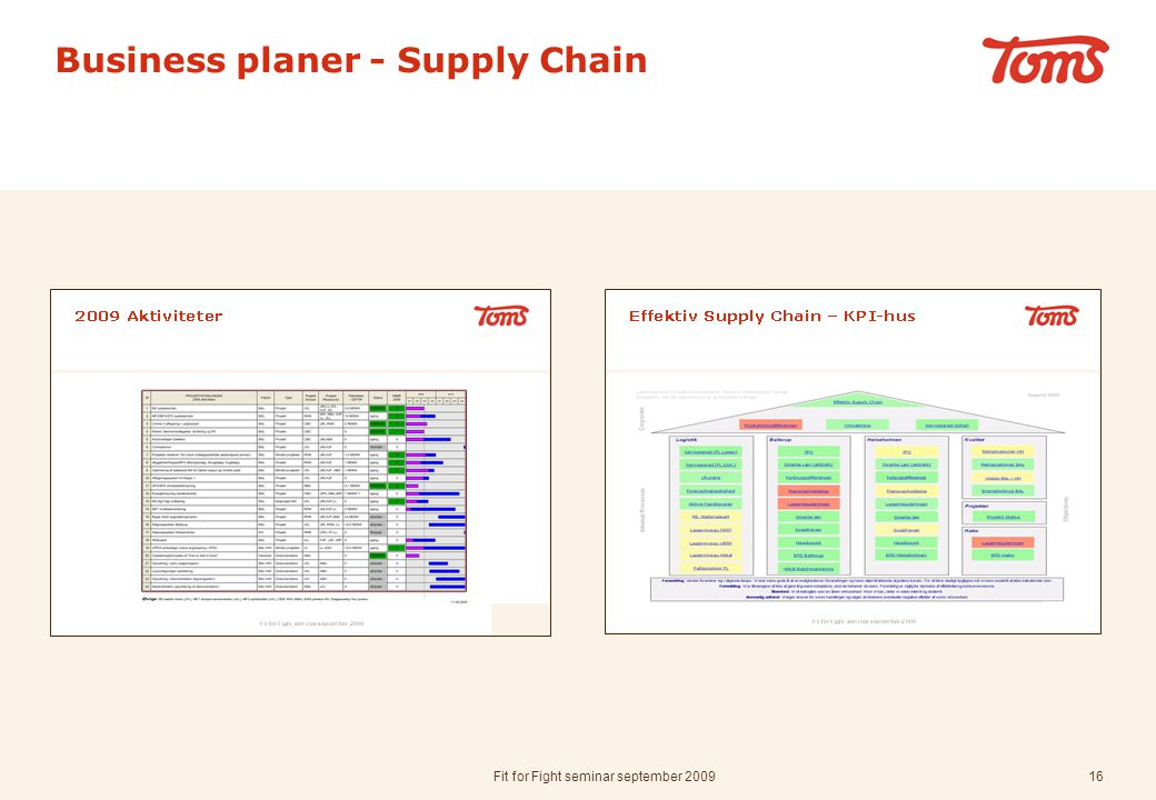 Business planer - Supply Chain