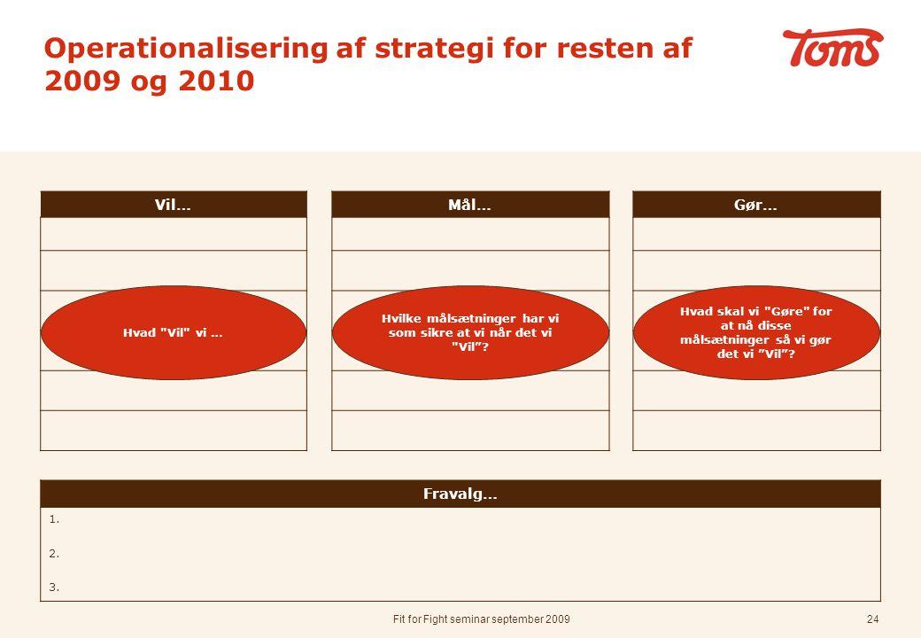 Operationalisering af strategi for resten af 2009 og 2010