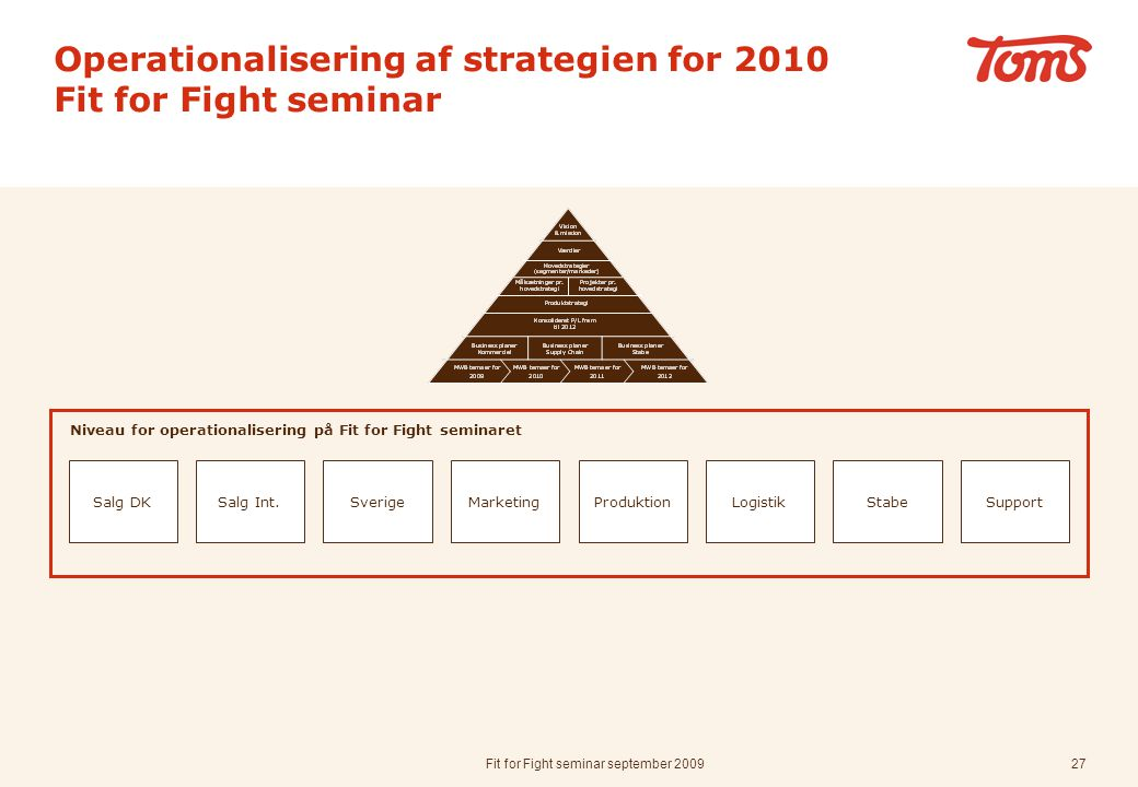 Operationalisering af strategien for 2010 Fit for Fight seminar