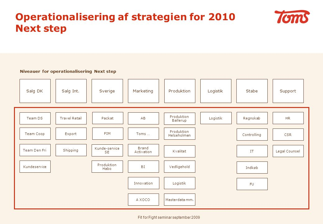 Operationalisering af strategien for 2010 Next step