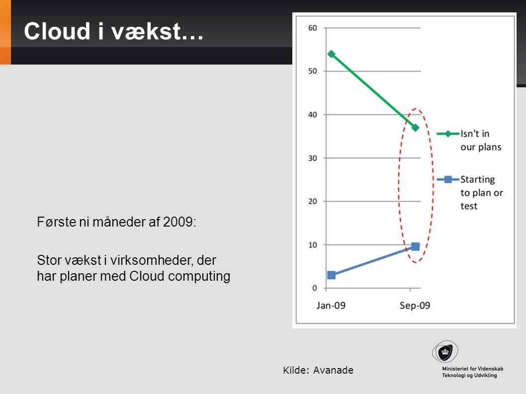 Cloud i vækst… Første ni måneder af 2009: