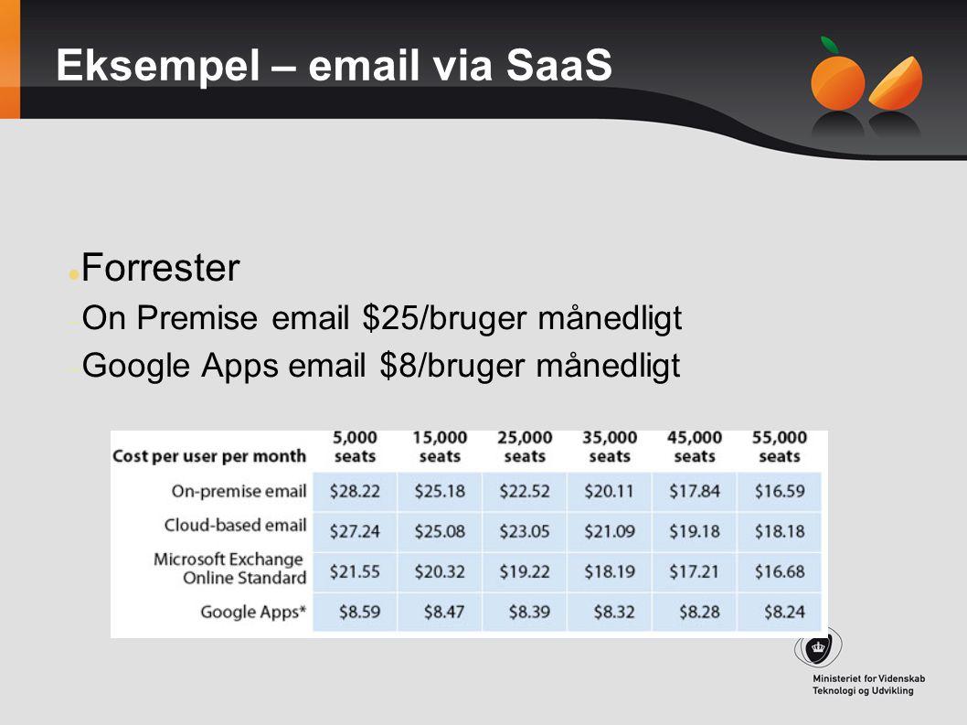 Eksempel – email via SaaS