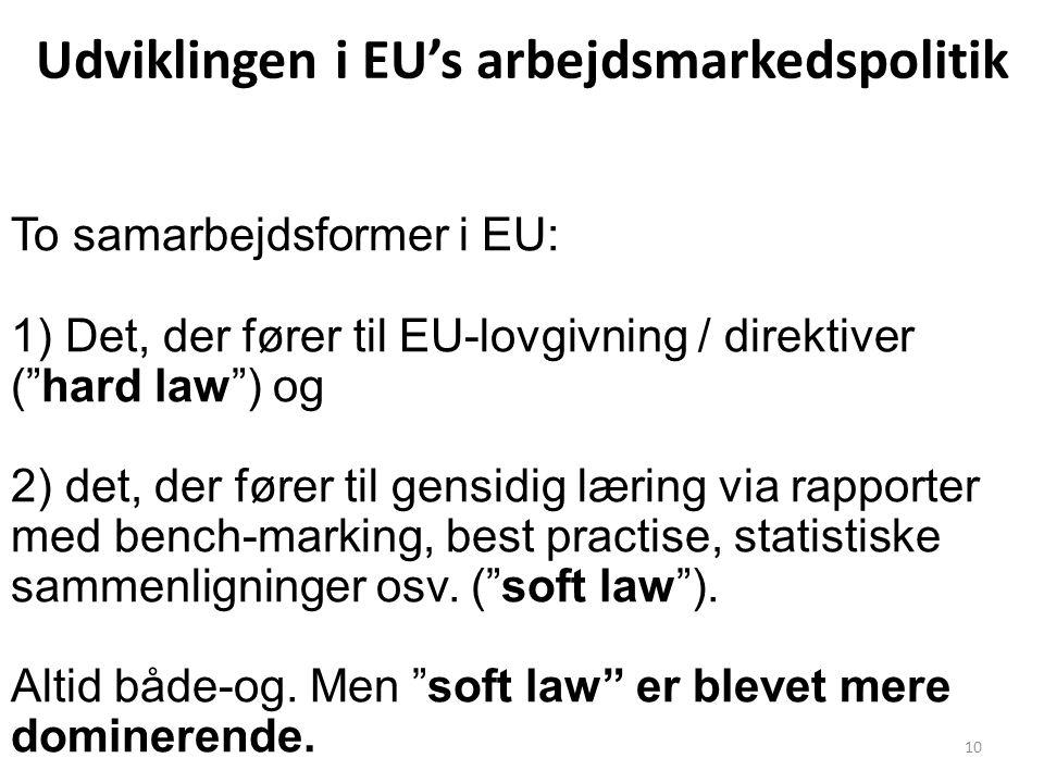 Udviklingen i EU's arbejdsmarkedspolitik