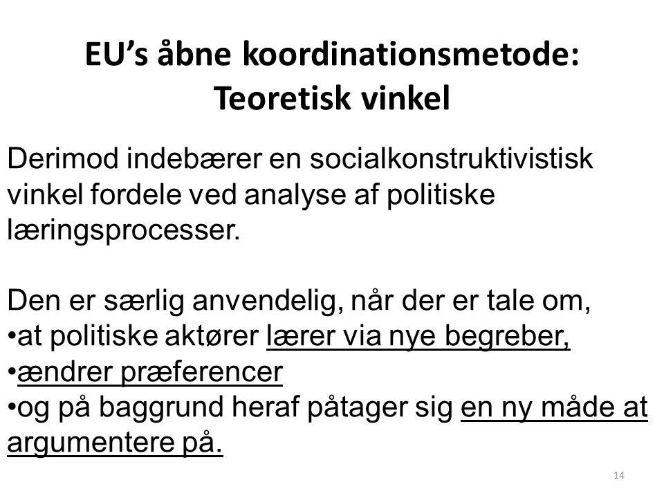 EU's åbne koordinationsmetode: Teoretisk vinkel