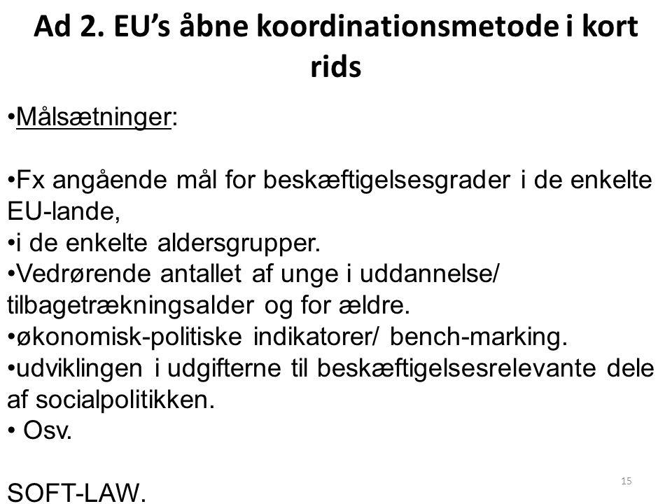 Ad 2. EU's åbne koordinationsmetode i kort rids
