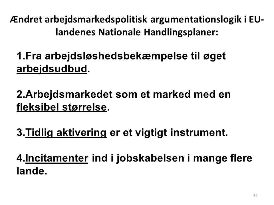 Ændret arbejdsmarkedspolitisk argumentationslogik i EU-landenes Nationale Handlingsplaner: