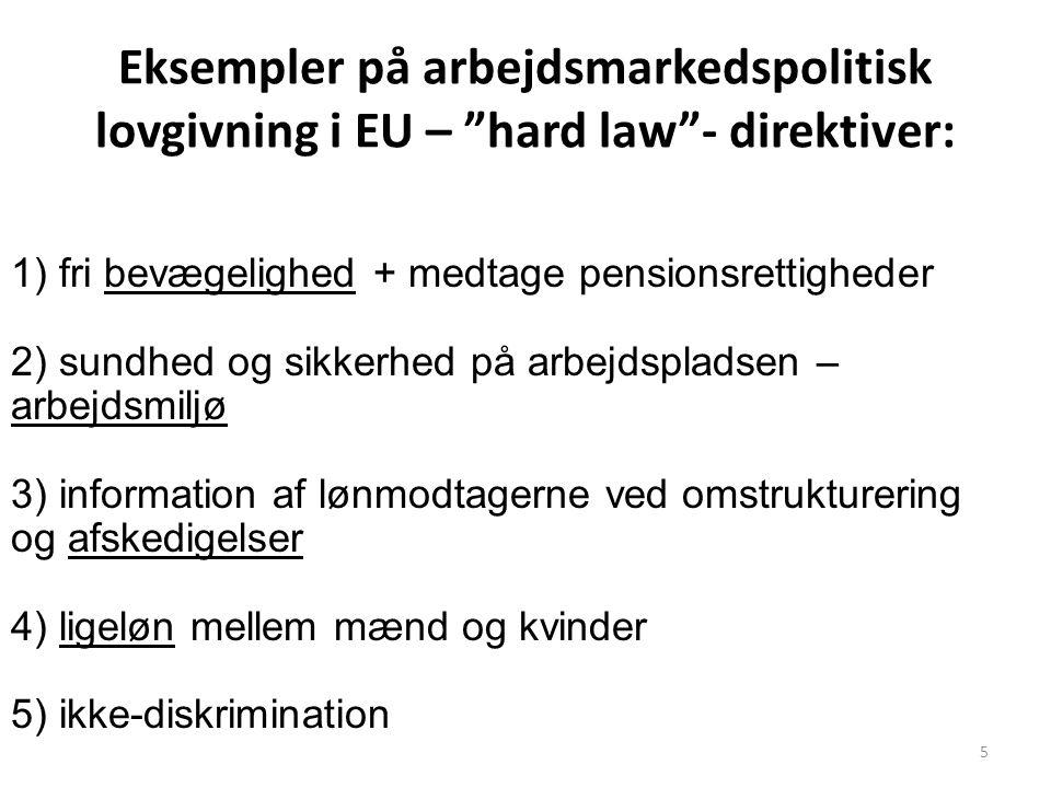 Eksempler på arbejdsmarkedspolitisk lovgivning i EU – hard law - direktiver: