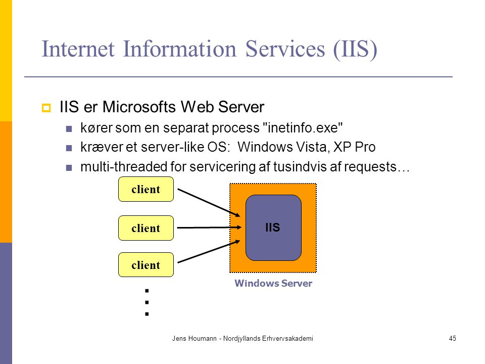 Internet Information Services (IIS)