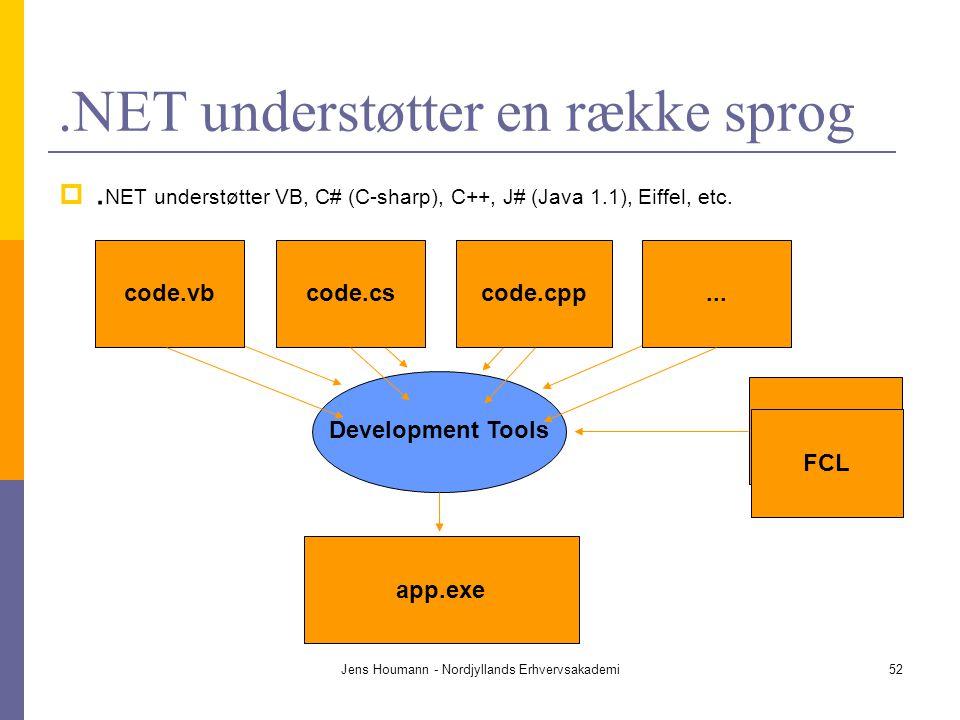 .NET understøtter en række sprog