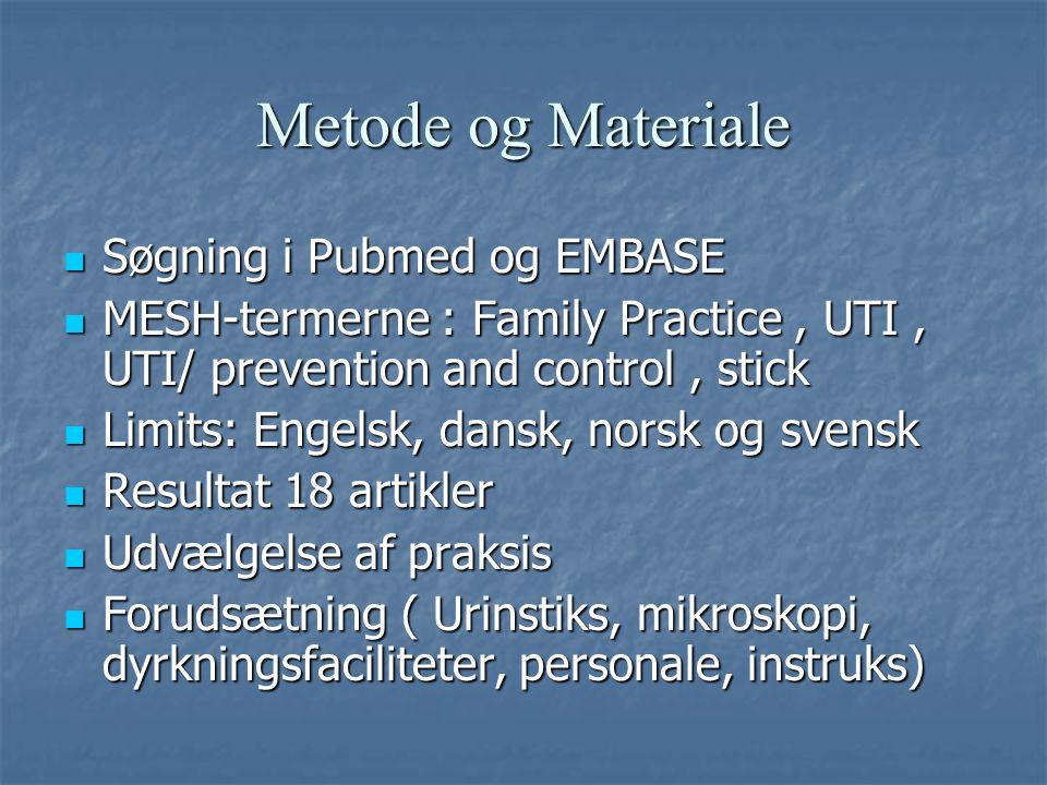 Metode og Materiale Søgning i Pubmed og EMBASE