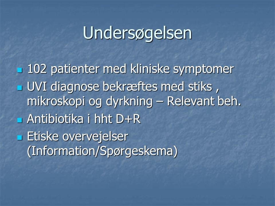 Undersøgelsen 102 patienter med kliniske symptomer