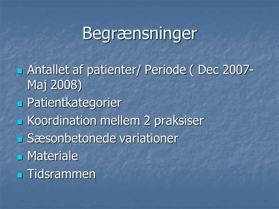 Begrænsninger Antallet af patienter/ Periode ( Dec 2007-Maj 2008)