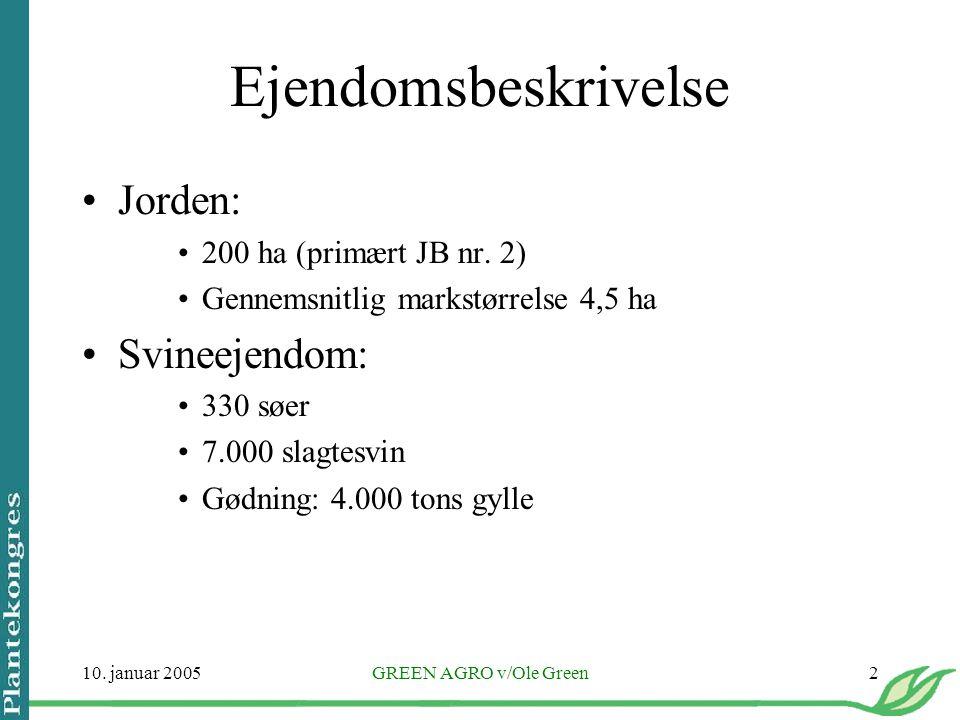 Ejendomsbeskrivelse Jorden: Svineejendom: 200 ha (primært JB nr. 2)