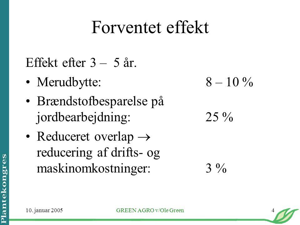 Forventet effekt Effekt efter 3 – 5 år. Merudbytte: 8 – 10 %