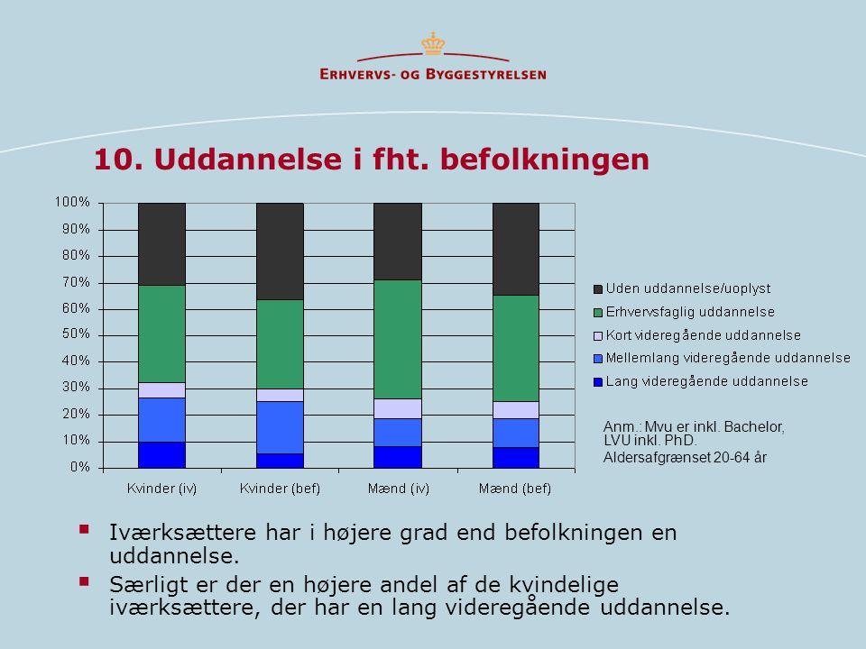 10. Uddannelse i fht. befolkningen