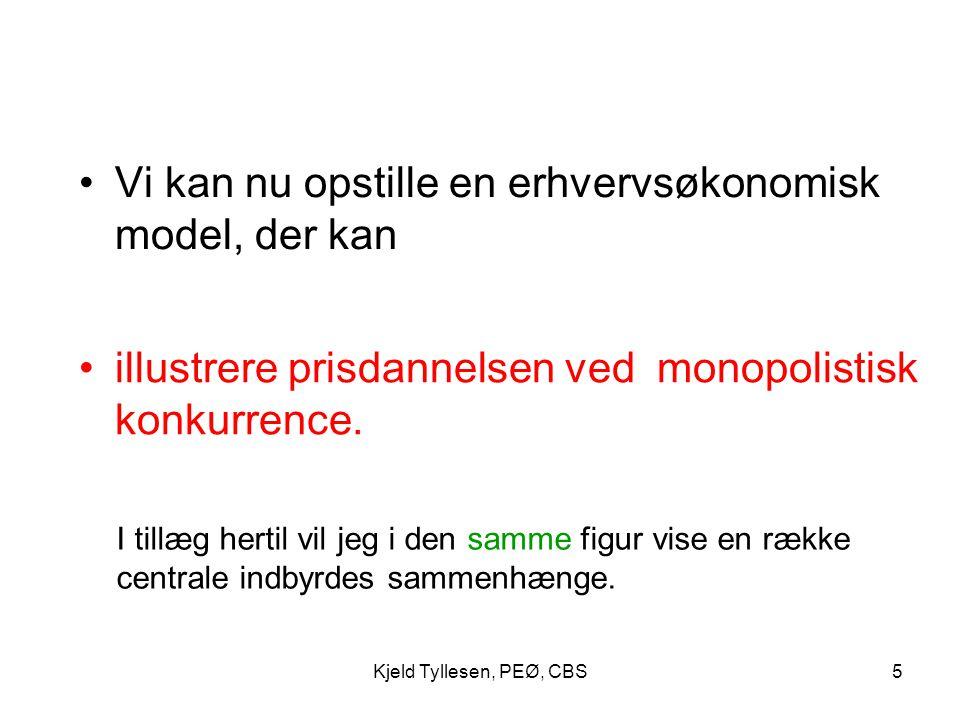 Vi kan nu opstille en erhvervsøkonomisk model, der kan