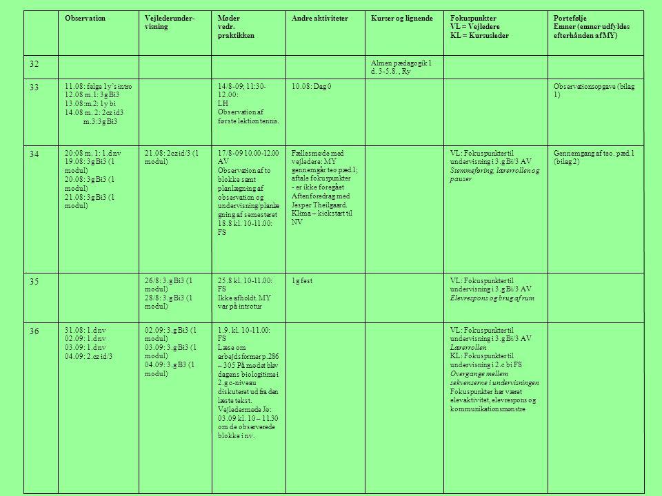 32 33 34 35 36 VL: Fokuspunkter til undervisning i 3.g Bi/3 AV