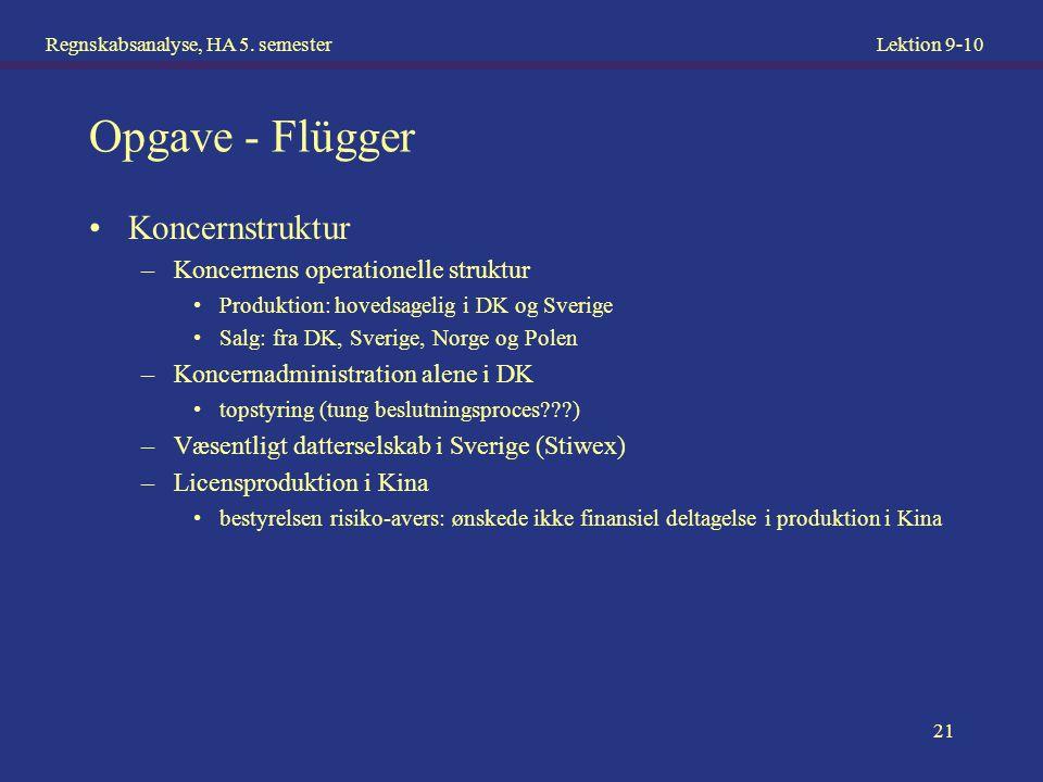 Opgave - Flügger Koncernstruktur Koncernens operationelle struktur