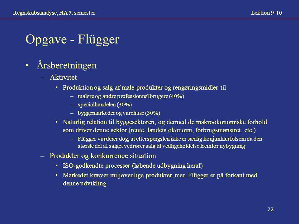 Opgave - Flügger Årsberetningen Aktivitet