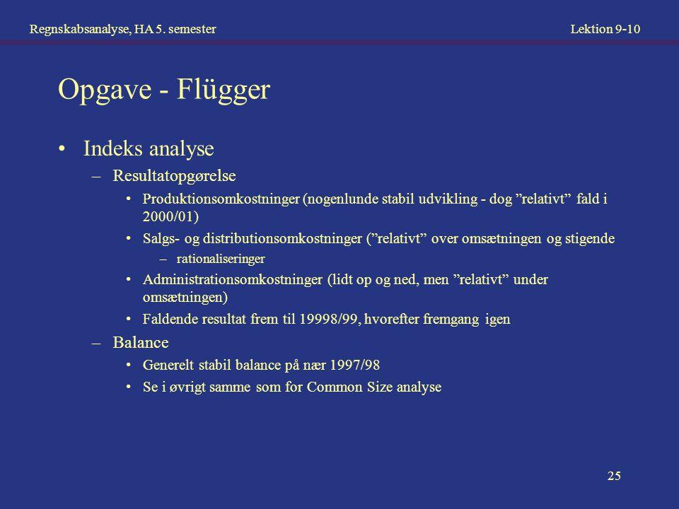 Opgave - Flügger Indeks analyse Resultatopgørelse Balance