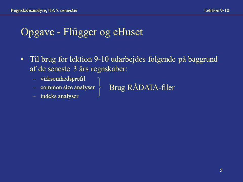 Opgave - Flügger og eHuset