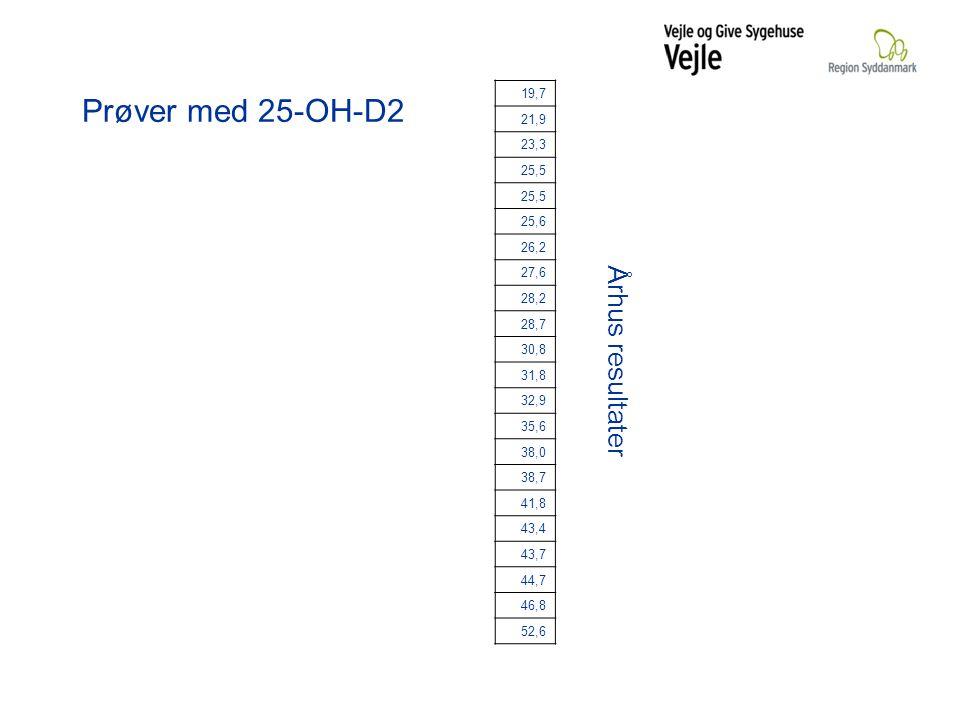 Prøver med 25-OH-D2 Århus resultater 19,7 21,9 23,3 25,5 25,6 26,2